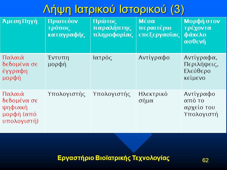 Εργαστήριο Βιοϊατρικής Τεχνολογίας Λήψη Ιατρικού Ιστορικού (3) Άμεση ΠηγήΠρωτεύον τρόπος καταγραφής Πρώτος παραλήπτης πληροφορίας Μέσα περαιτέρω επεξε