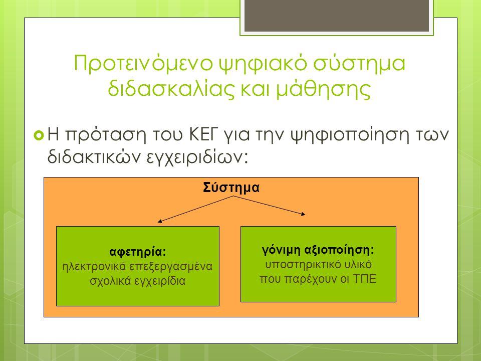Προτεινόμενο ψηφιακό σύστημα διδασκαλίας και μάθησης  H πρόταση του ΚΕΓ για την ψηφιοποίηση των διδακτικών εγχειριδίων: Σύστημα γόνιμη αξιοποίηση: υπ