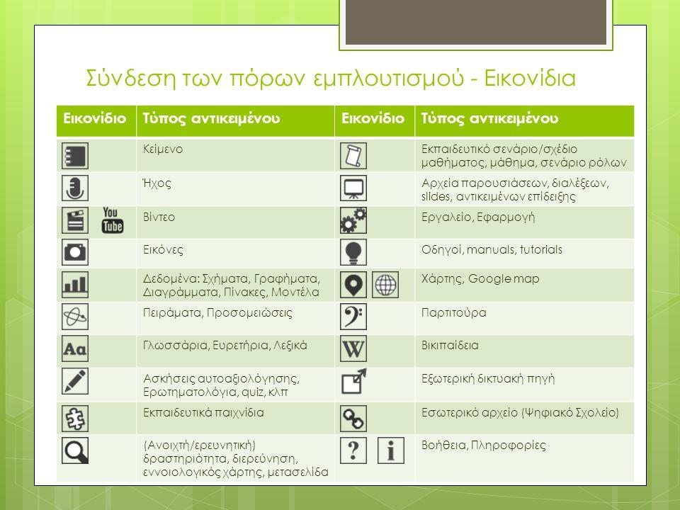 Σύνδεση των πόρων εμπλουτισμού - Εικονίδια ΕικονίδιοΤύπος αντικειμένουΕικονίδιοΤύπος αντικειμένου ΚείμενοΕκπαιδευτικό σενάριο/σχέδιο μαθήματος, μάθημα