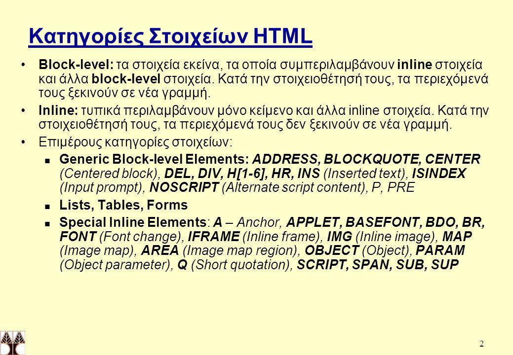 3 Κατηγορίες Στοιχείων HTML (συνέχεια) Phrase Elements: ABBR – Abbreviation, ACRONYM, CITE, CODE, DEL (Deleted text), DFN (Defined term), EM, INS (Inserted text), KBD (Text to be input), SAMP (Sample output), STRONG (Strong emphasis), VAR (Variable).