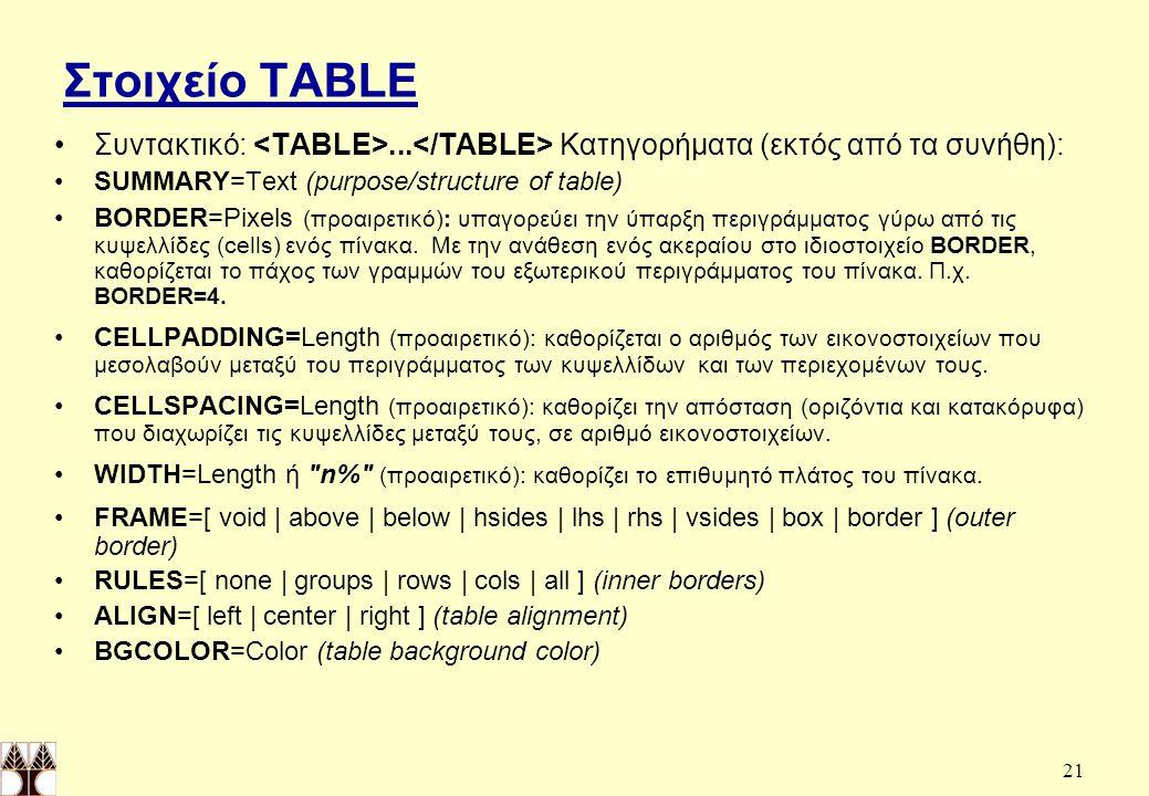 21 Στοιχείο TABLE Συντακτικό:...