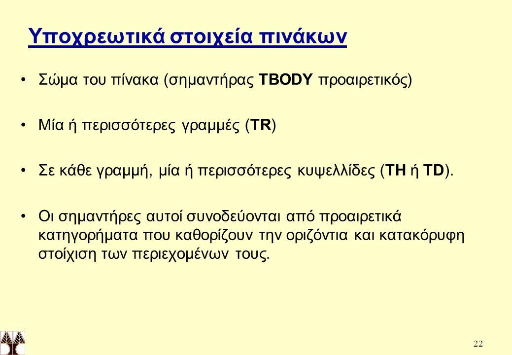 22 Υποχρεωτικά στοιχεία πινάκων Σώμα του πίνακα (σημαντήρας TBODY προαιρετικός) Μία ή περισσότερες γραμμές (ΤR) Σε κάθε γραμμή, μία ή περισσότερες κυψελλίδες (TH ή TD).