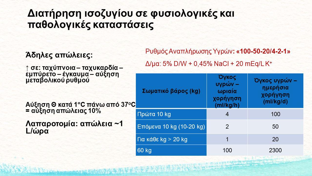 Διατήρηση ισοζυγίου σε φυσιολογικές και παθολογικές καταστάσεις Άδηλες απώλειες: ↑ σε: ταχύπνοια – ταχυκαρδία – εμπύρετο – έγκαυμα – αύξηση μεταβολικο