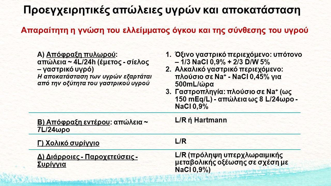 Προεγχειρητικές απώλειες υγρών και αποκατάσταση A) Απόφραξη πυλωρού: απώλεια ~ 4L/24h (έμετος - σίελος – γαστρικό υγρό) Η αποκατάσταση των υγρών εξαρτ