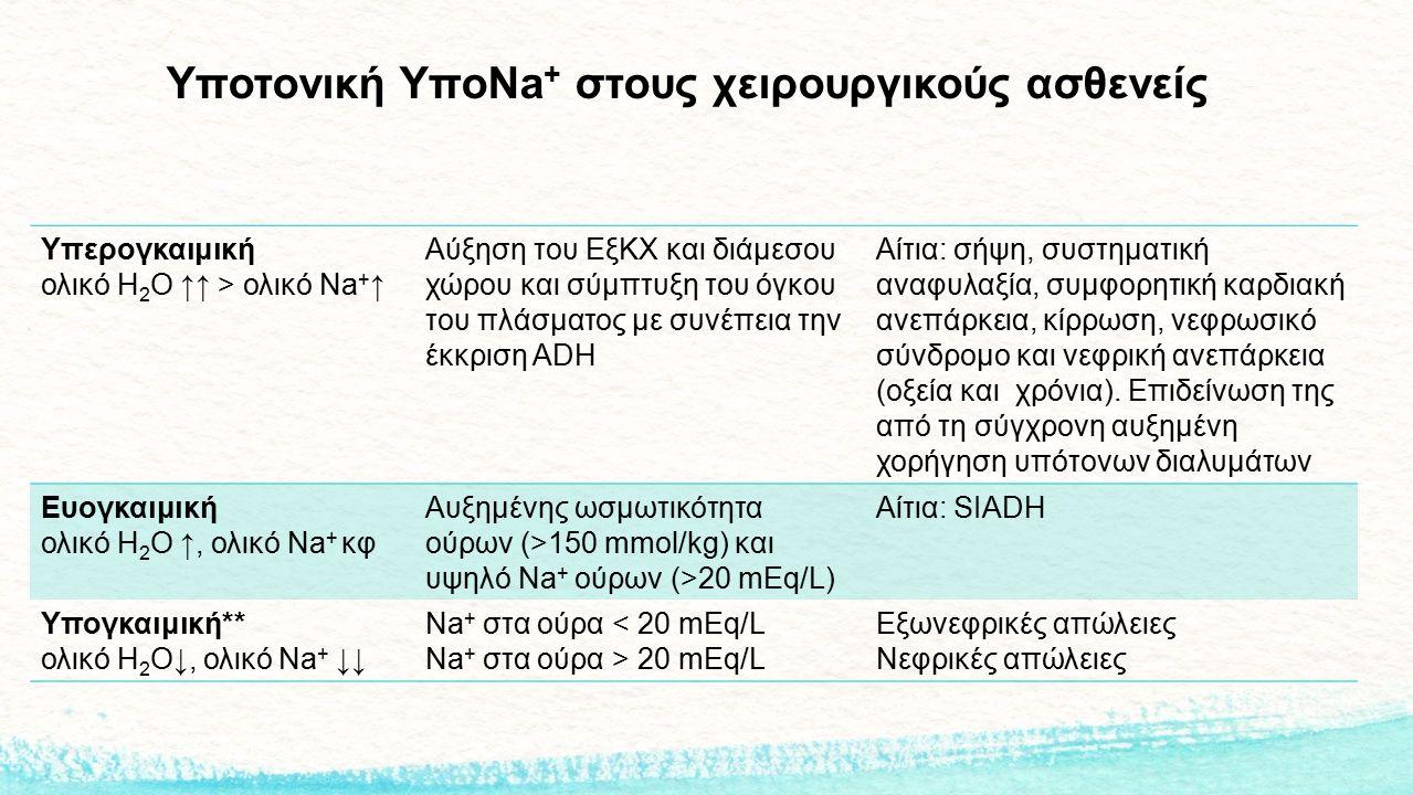 Υποτονική ΥποNa + στους χειρουργικούς ασθενείς Υπερογκαιμική ολικό Η 2 Ο ↑↑ > ολικό Na + ↑ Αύξηση του ΕξΚΧ και διάμεσου χώρου και σύμπτυξη του όγκου τ