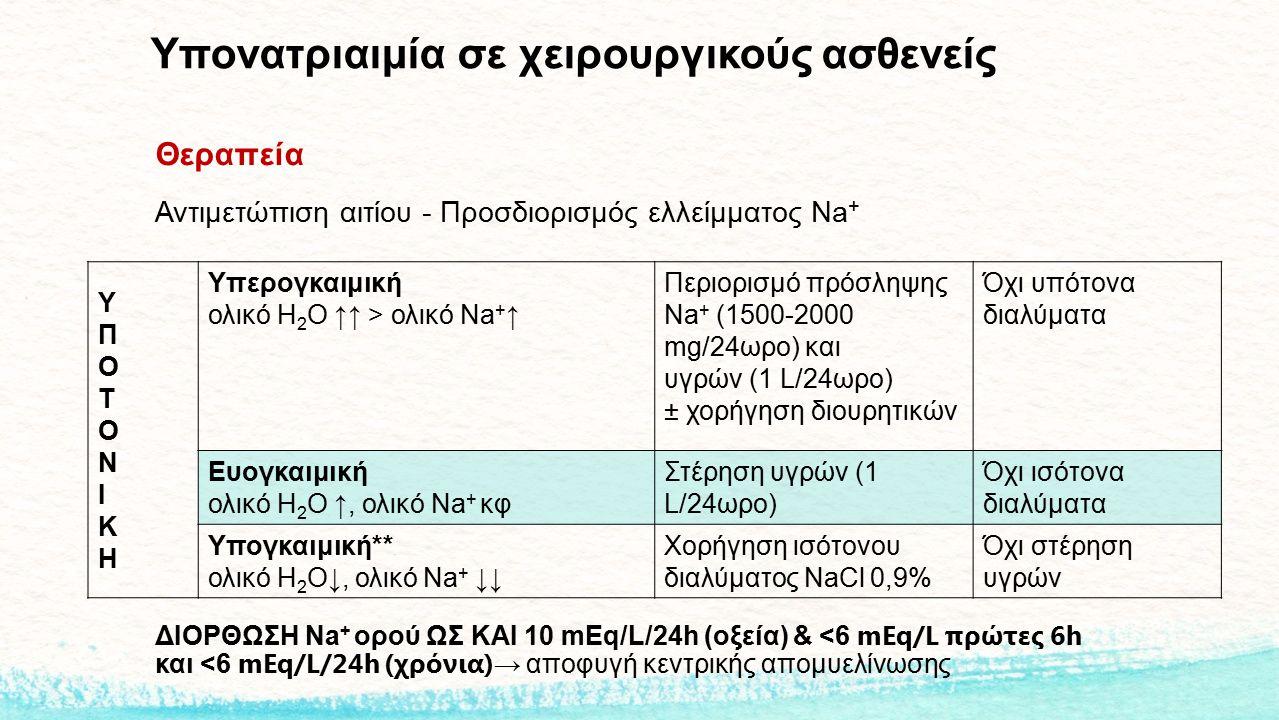 Υπονατριαιμία σε χειρουργικούς ασθενείς Θεραπεία Αντιμετώπιση αιτίου - Προσδιορισμός ελλείμματος Νa + ΔΙΟΡΘΩΣΗ Νa + ορού ΩΣ ΚΑΙ 10 mEq/L/24h (οξεία) &