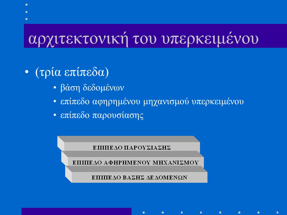 αρχιτεκτονική του υπερκειμένου (τρία επίπεδα) βάση δεδομένων επίπεδο αφηρημένου μηχανισμού υπερκειμένου επίπεδο παρουσίασης