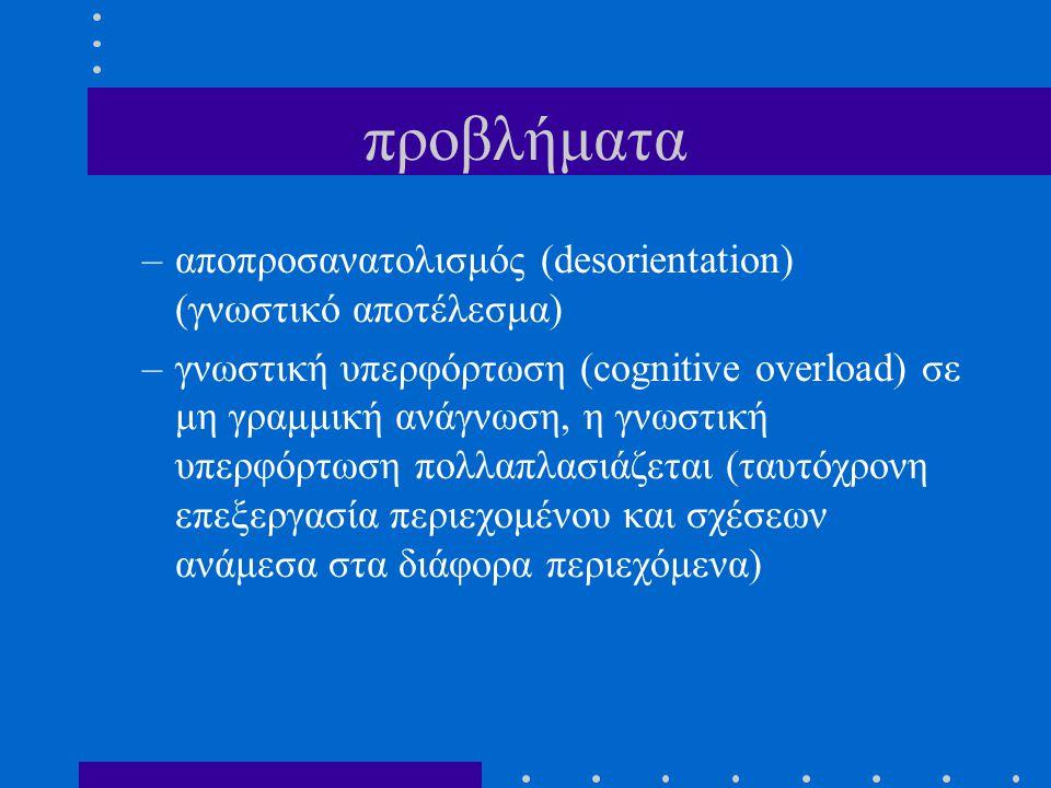 προβλήματα –αποπροσανατολισμός (desorientation) (γνωστικό αποτέλεσμα) –γνωστική υπερφόρτωση (cognitive overload) σε μη γραμμική ανάγνωση, η γνωστική υ