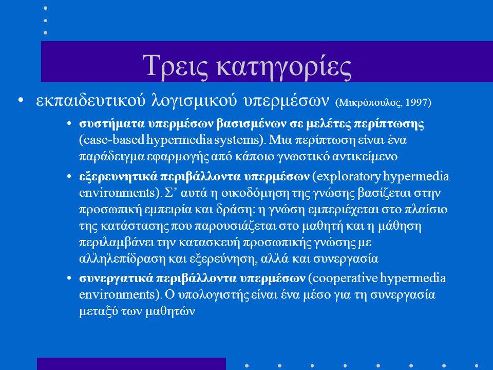 Τρεις κατηγορίες εκπαιδευτικού λογισμικού υπερμέσων (Μικρόπουλος, 1997) συστήματα υπερμέσων βασισμένων σε μελέτες περίπτωσης (case-based hypermedia sy