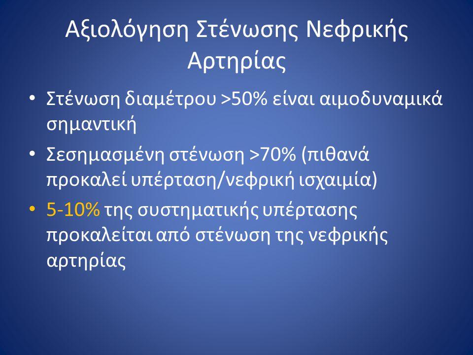 Αξιολόγηση Στένωσης Νεφρικής Αρτηρίας Στένωση διαμέτρου >50% είναι αιμοδυναμικά σημαντική Σεσημασμένη στένωση >70% (πιθανά προκαλεί υπέρταση/νεφρική ι