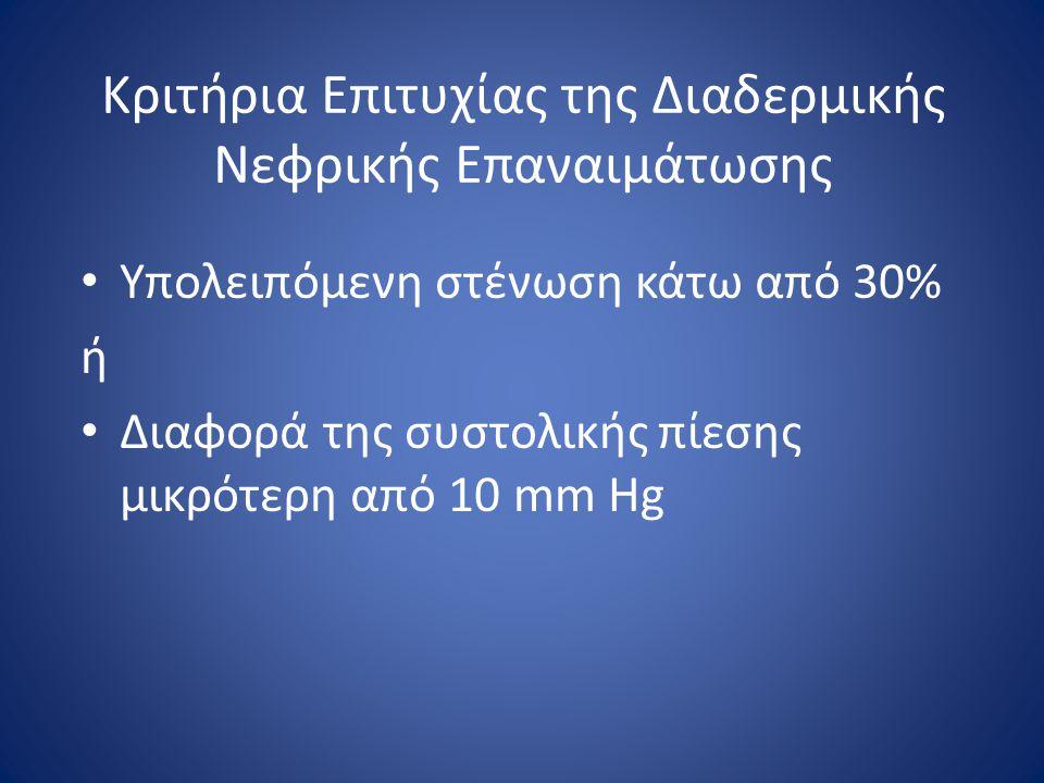 Κριτήρια Επιτυχίας της Διαδερμικής Νεφρικής Επαναιμάτωσης Υπολειπόμενη στένωση κάτω από 30% ή Διαφορά της συστολικής πίεσης μικρότερη από 10 mm Hg