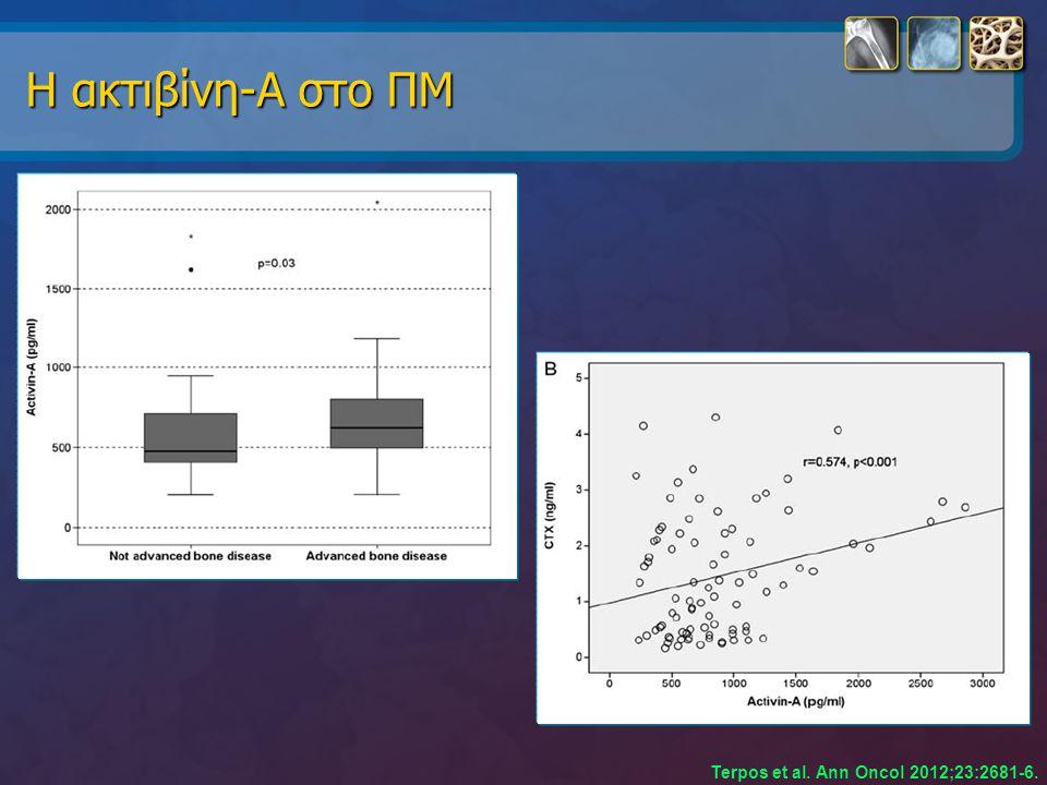 Η ακτιβίνη-Α στο ΠΜ Terpos et al. Ann Oncol 2012;23:2681-6.