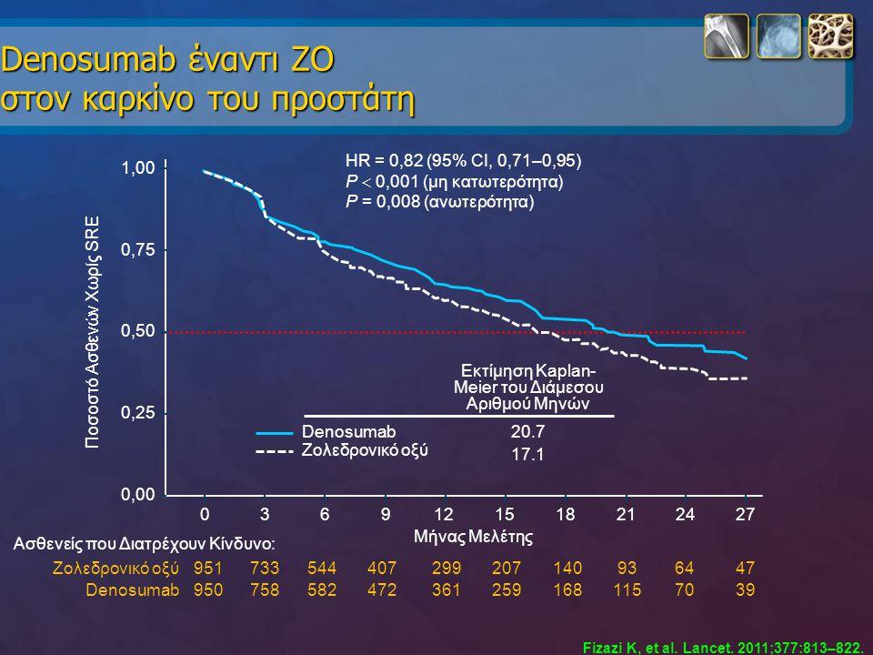 Denosumab έναντι ΖΟ στον καρκίνο του προστάτη 0,00 1,00 Ποσοστό Ασθενών Χωρίς SRE 0369121518212427 0,25 0,50 0,75 Εκτίμηση Kaplan- Meier του Διάμεσου