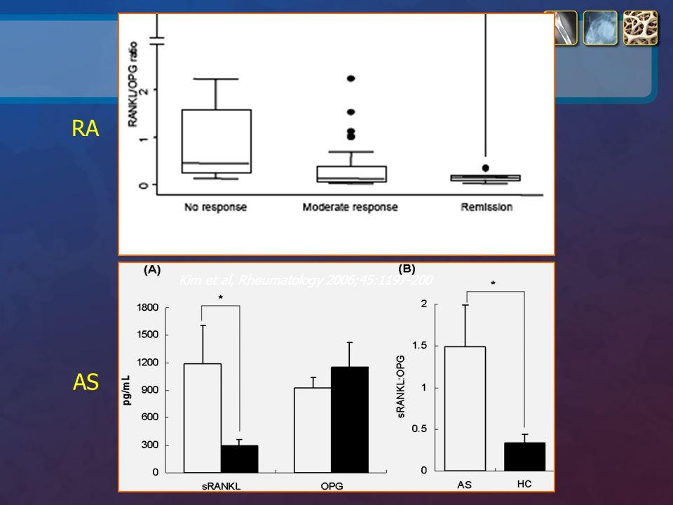 Gonzales-Alvaro et al, Ann Rheum Dis 2007;66:1675-8 RA AS Kim et al, Rheumatology 2006;45:1197-200