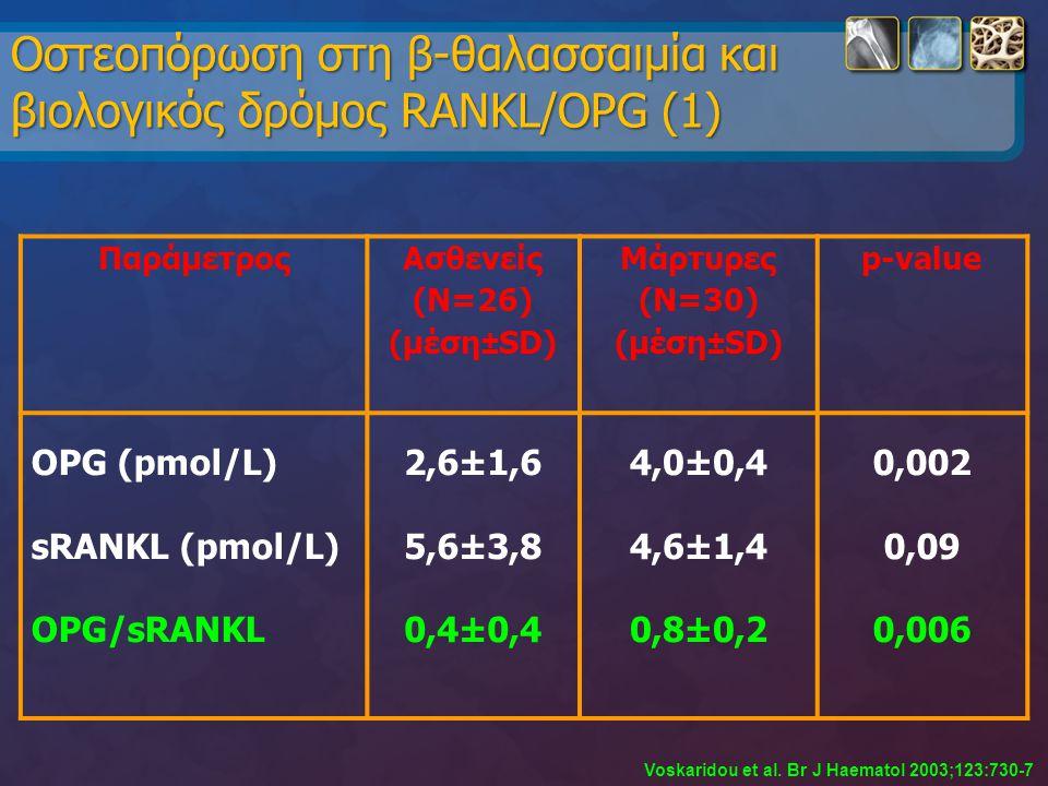 Oστεοπόρωση στη β-θαλασσαιμία και βιολογικός δρόμος RANKL/OPG (1) Oστεοπόρωση στη β-θαλασσαιμία και βιολογικός δρόμος RANKL/OPG (1) ΠαράμετροςΑσθενείς