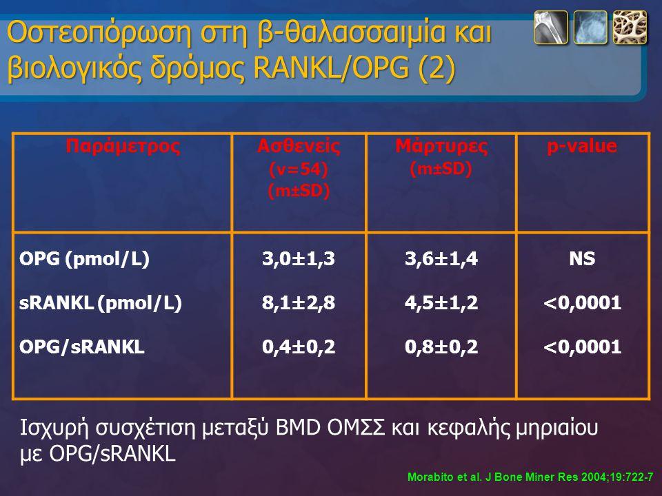Oστεοπόρωση στη β-θαλασσαιμία και βιολογικός δρόμος RANKL/OPG (2) ΠαράμετροςΑσθενείς (ν=54) (m±SD) Μάρτυρες (m±SD) p-value OPG (pmol/L) sRANKL (pmol/L