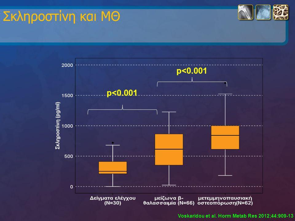 p<0.001 Σκληροστίνη και ΜΘ Voskaridou et al. Horm Metab Res 2012;44:909-13