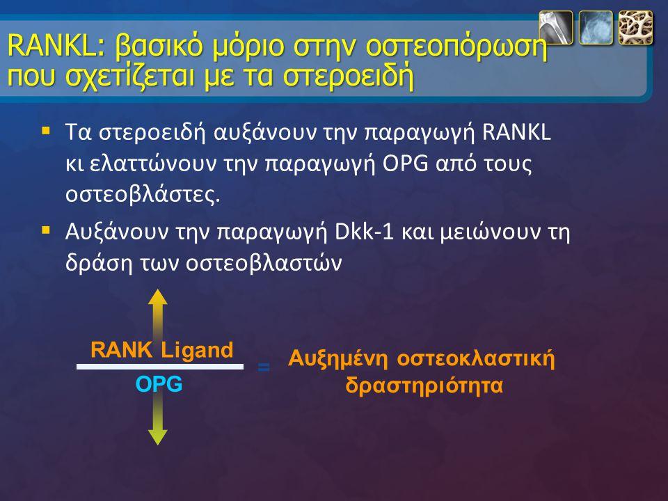 RANKL: βασικό μόριο στην οστεοπόρωση που σχετίζεται με τα στεροειδή  Τα στεροειδή αυξάνουν την παραγωγή RANKL κι ελαττώνουν την παραγωγή OPG από τους