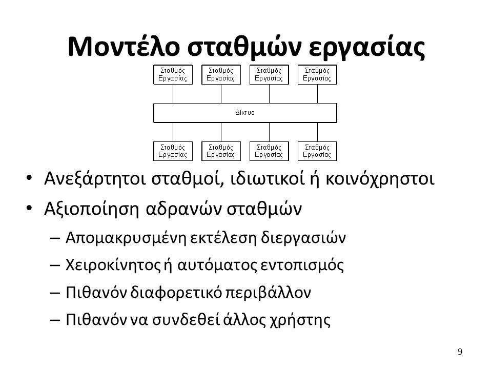 Εικονικές μηχανές (5 από 6) Κόστος εικονικοποίησης υλικού – Η προσπέλαση στο υλικό γίνεται μέσω VMM Είσοδος / έξοδος, προνομιούχες εντολές Δυαδική μετάφραση κώδικα λειτουργικού Κλήση του VMM όταν χρειάζεται – Μείωση κόστους μέσω ειδικών επεκτάσεων Παγίδευση κλήσεων και μεταφορά σε VMM – Ειδικοί οδηγοί συσκευών για εικονικές μηχανές 60