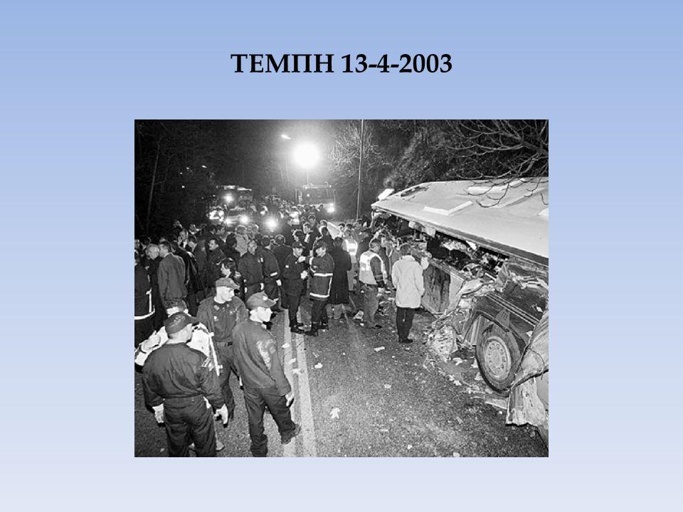ΤΕΜΠΗ 13-4-2003