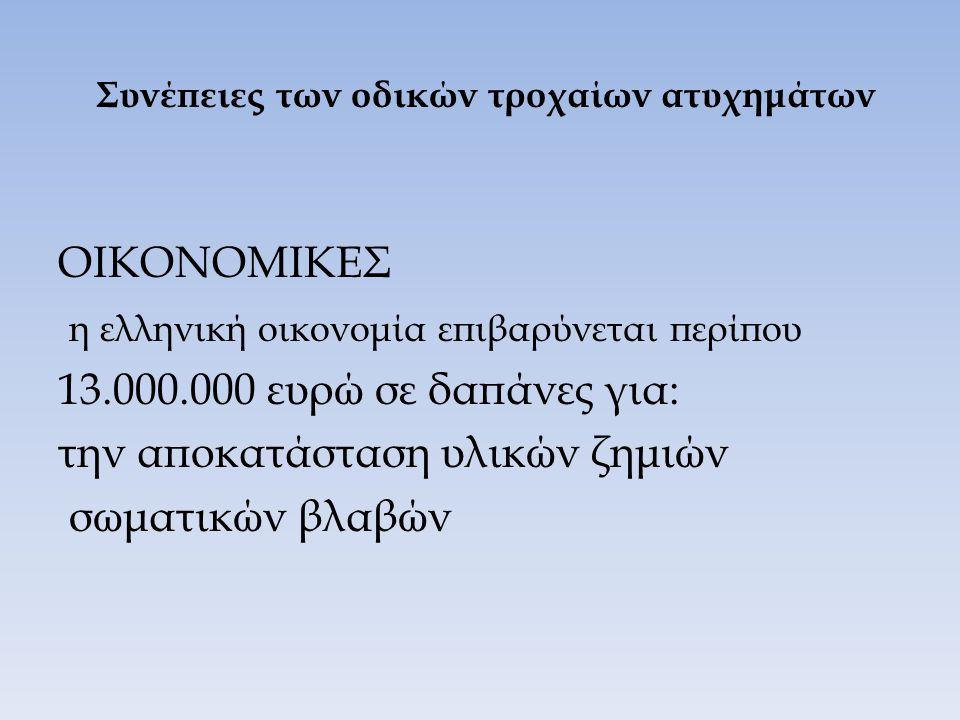 Συνέπειες των οδικών τροχαίων ατυχημάτων ΟΙΚΟΝΟΜΙΚΕΣ η ελληνική οικονομία επιβαρύνεται περίπου 13.000.000 ευρώ σε δαπάνες για: την αποκατάσταση υλικών
