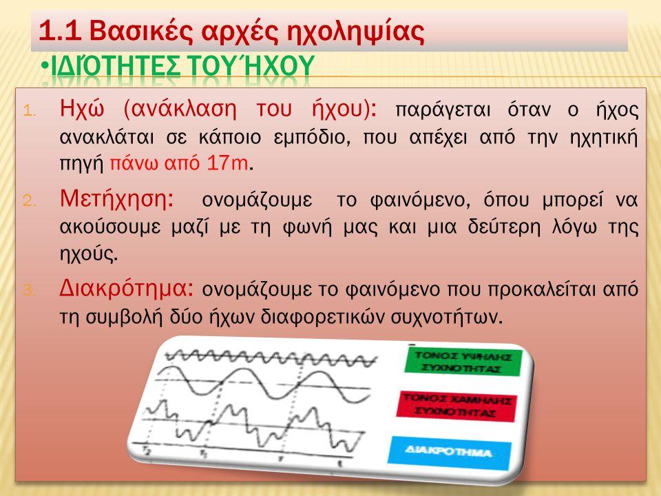 4.Φάσμα ακουστικών συχνοτήτων: 20Hz έως 20kHz.