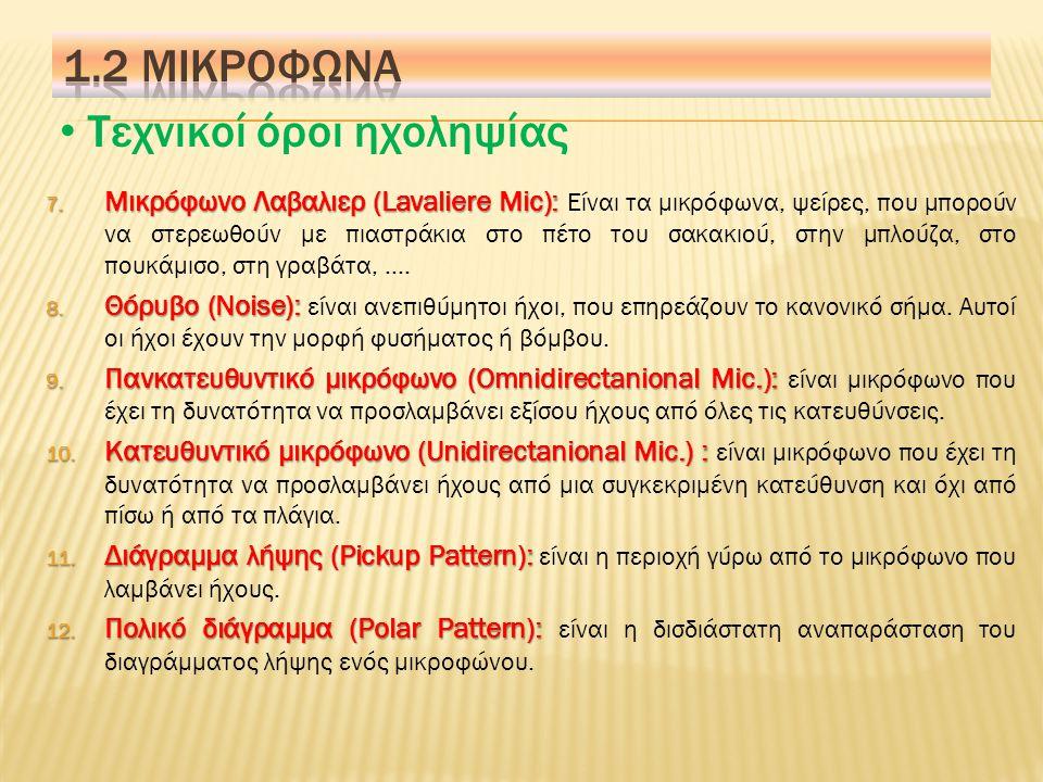 Τεχνικοί όροι ηχοληψίας 1.Ήχος (Audio): 1.
