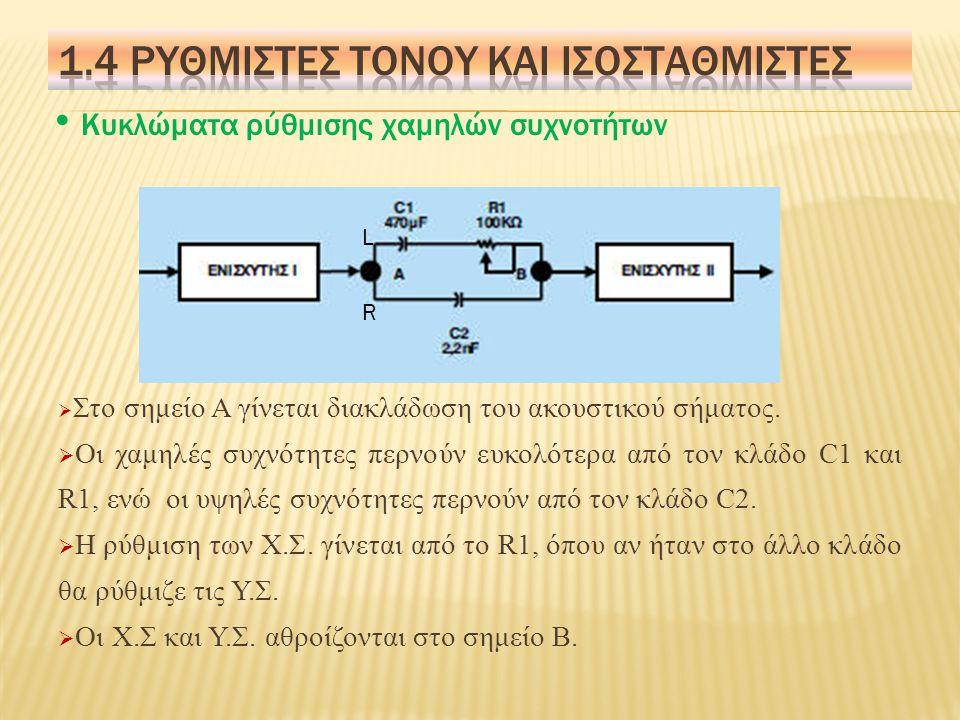 Σκοπός τους είναι ο διαχωρισμός των υψηλών από τις χαμηλές συχνότητες, η ρύθμιση της στάθμης της μιας περιοχής από τις δύο και στη συνέχεια η άθροιση της στάθμης της μιας περιοχής από τις δύο και στη συνέχεια η άθροιση των διαχωρισμένων περιοχών.