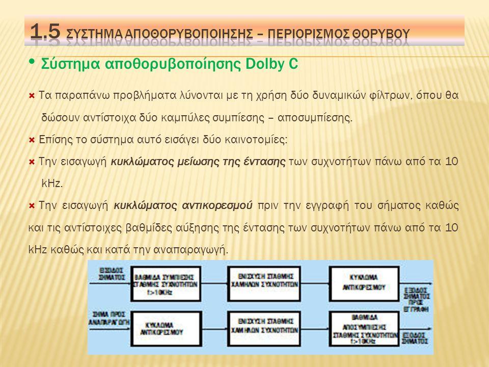 εύρος ζώνης συχνοτήτων δράσης Το εύρος ζώνης συχνοτήτων δράσης του συστήματος Dolby C είναι: (1) Από τους 100 Hz περίπου με μείωση 3 dB.