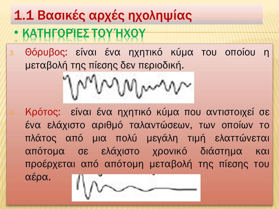 1.Απλός ήχος: είναι ένα ηχητικό κύμα μιας ορισμένης συχνότητας.