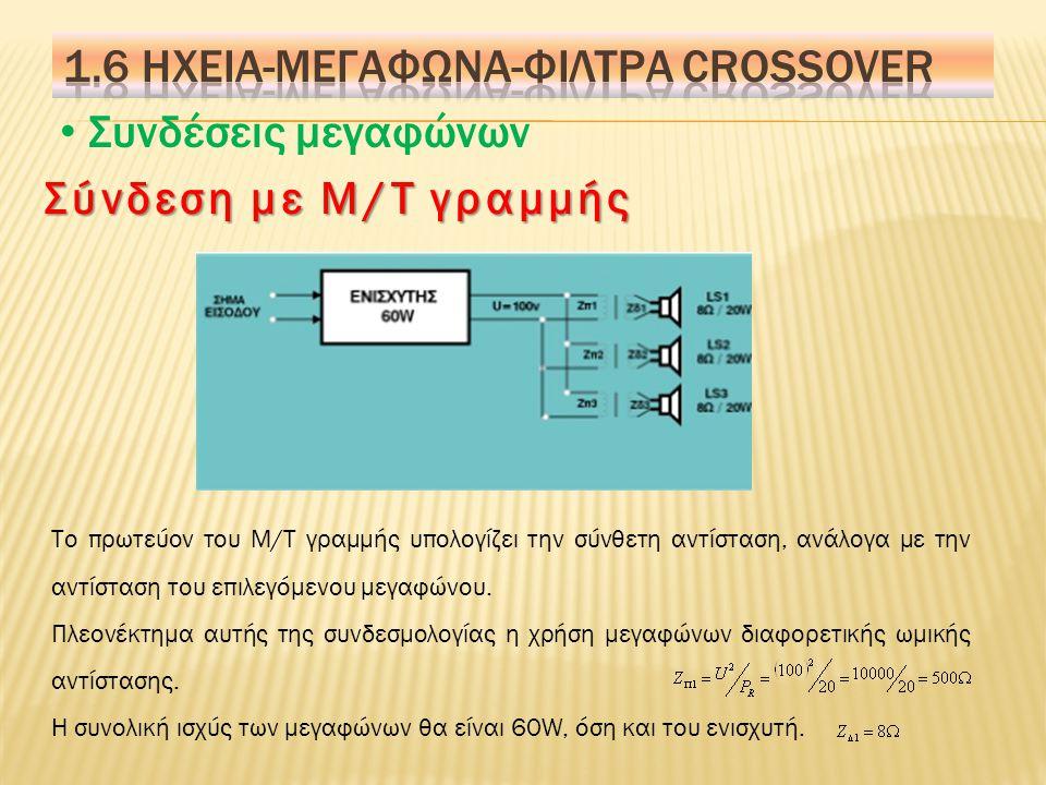 Συνδέσεις μεγαφώνων Μικτή Σύνδεση