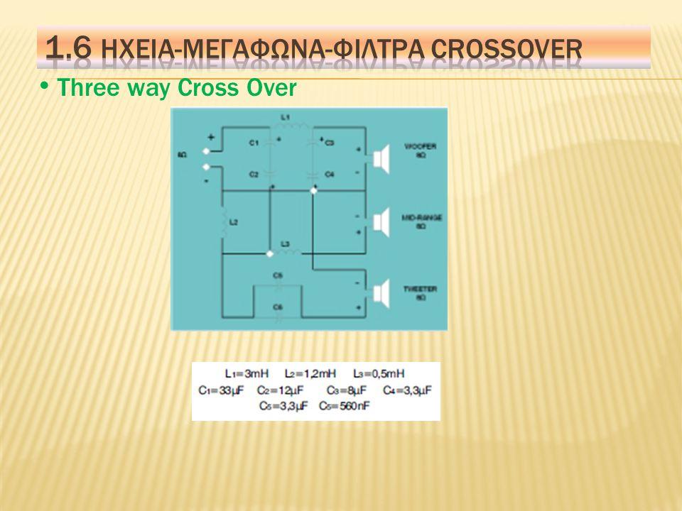 Two way Cross Over