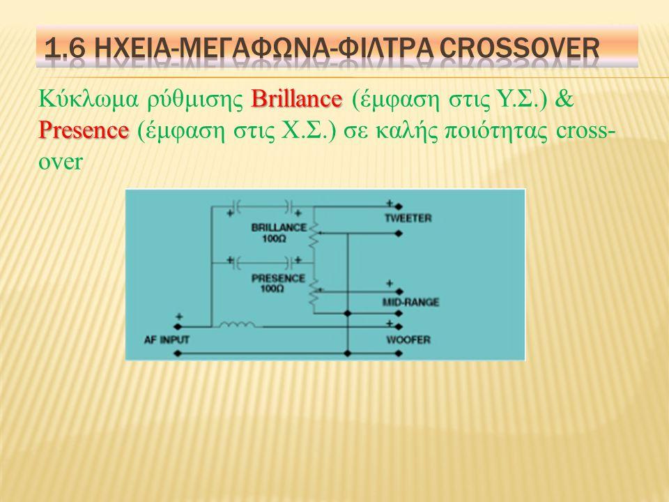 Καμπύλη απόκρισης των παραπάνω cross - over