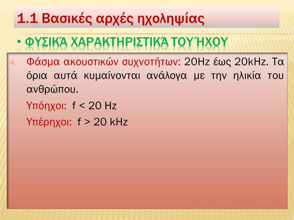 1.Συχνότητα: δηλώνει τον ρυθμό με τον οποίο ένα κύμα επαναλαμβάνεται στη διάρκεια 1s.