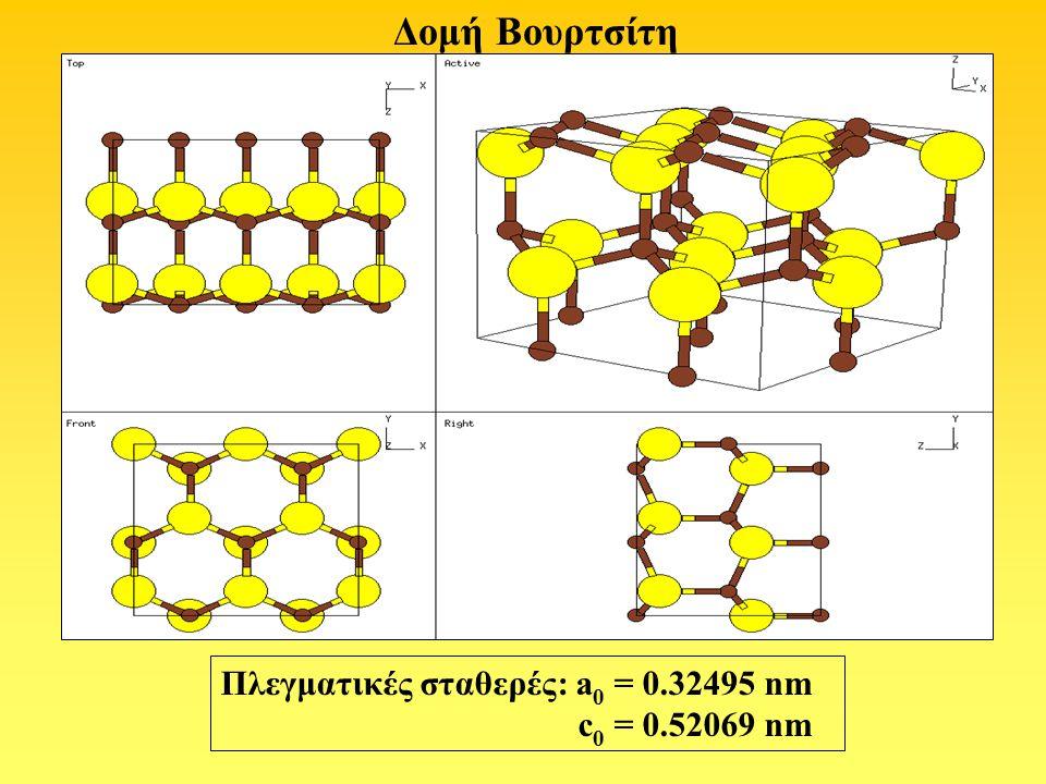 Δομή Βουρτσίτη Πλεγματικές σταθερές: a 0 = 0.32495 nm c 0 = 0.52069 nm