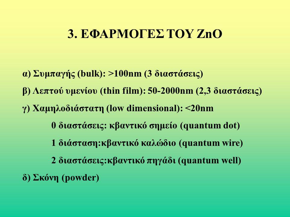 3. ΕΦΑΡΜΟΓΕΣ ΤΟY ZnO α) Συμπαγής (bulk): >100nm (3 διαστάσεις) β) Λεπτού υμενίου (thin film): 50-2000nm (2,3 διαστάσεις) γ) Χαμηλοδιάστατη (low dimens