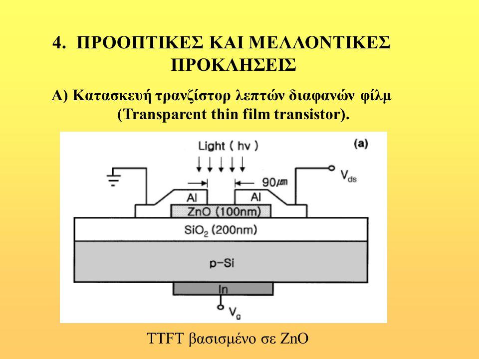 4.ΠΡΟΟΠΤΙΚΕΣ ΚΑΙ ΜΕΛΛΟΝΤΙΚΕΣ ΠΡΟΚΛΗΣΕΙΣ Α) Κατασκευή τρανζίστορ λεπτών διαφανών φίλμ (Transparent thin film transistor). TTFT βασισμένο σε ZnO