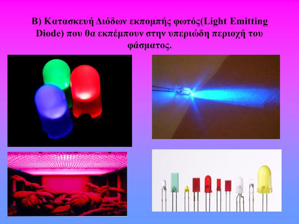 Β) Κατασκευή Διόδων εκπομπής φωτός(Light Emitting Diode) που θα εκπέμπουν στην υπεριώδη περιοχή του φάσματος.