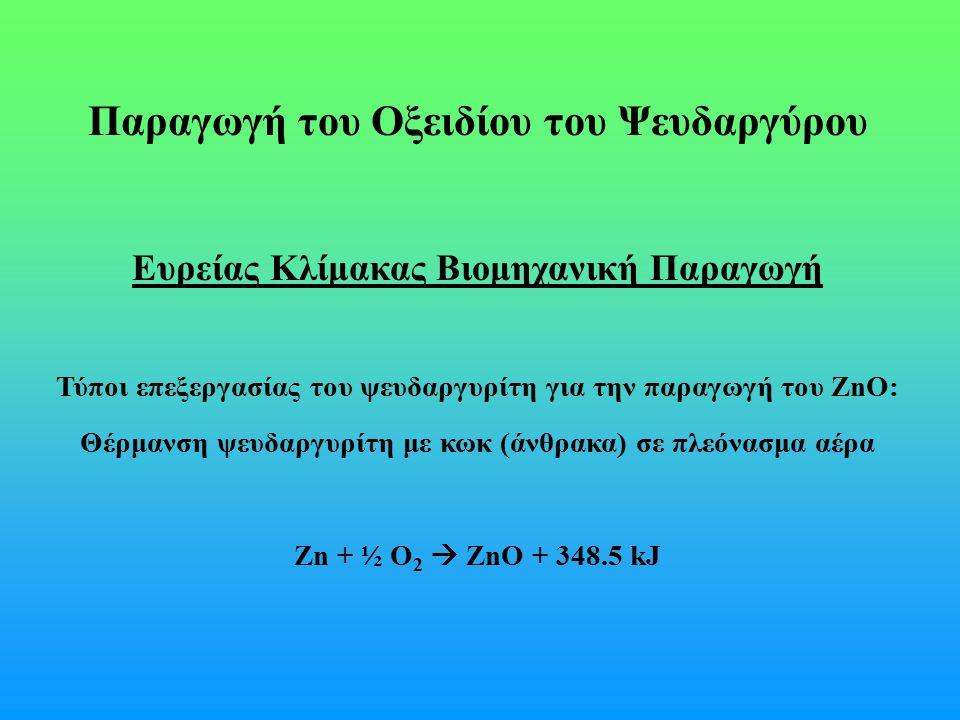 Παραγωγή του Οξειδίου του Ψευδαργύρου Ευρείας Κλίμακας Βιομηχανική Παραγωγή Τύποι επεξεργασίας του ψευδαργυρίτη για την παραγωγή του ZnO: Θέρμανση ψευ