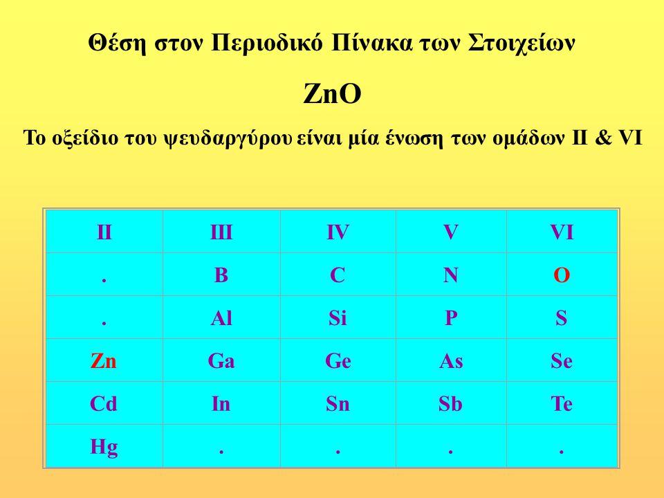 Zn 30 ηλεκτρόνια Κατανομή 30 Zn :1s 2 2s 2 2p 6 3s 2 3p 6 4s 2 3d 10 4 4η περίοδος 2 2η δευτερεύουσα ομάδα d Τομέας d Ο 8 ηλεκτρόνια Κατανομή 8 Ο :1s 2 2s 2 2p 4 2 2η περίοδος 2+4=6 6η κύρια ομάδα p Τομέας p Θέση στον Περιοδικό Πίνακα των Στοιχείων ZnO