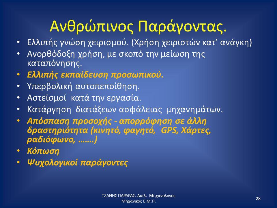 Ανθρώπινος Παράγοντας. Ελλιπής γνώση χειρισμού. (Χρήση χειριστών κατ' ανάγκη) Ανορθόδοξη χρήση, με σκοπό την μείωση της καταπόνησης. Ελλιπής εκπαίδευσ
