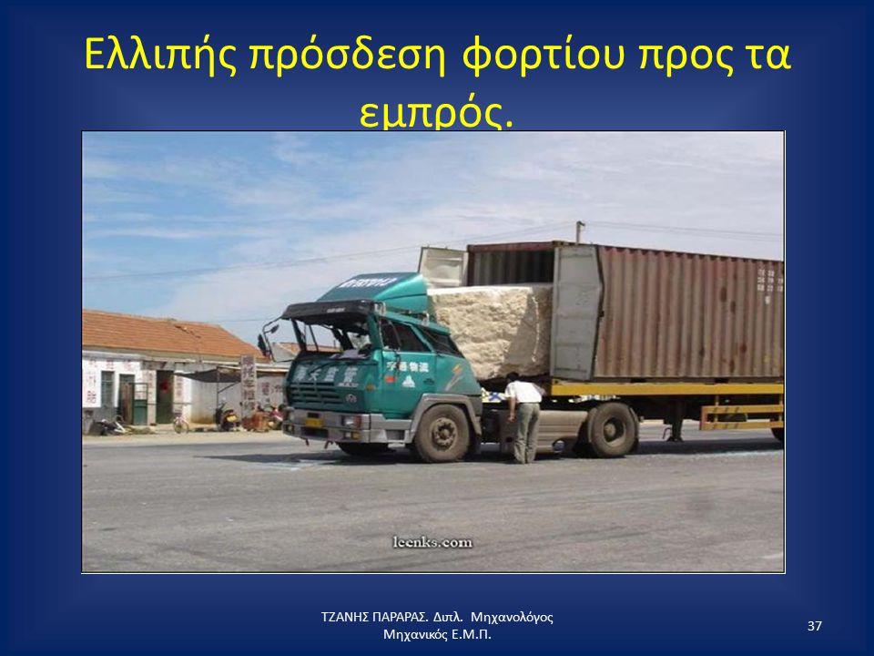 Ελλιπής πρόσδεση φορτίου προς τα εμπρός. ΤΖΑΝΗΣ ΠΑΡΑΡΑΣ. Διπλ. Μηχανολόγος Μηχανικός Ε.Μ.Π. 37