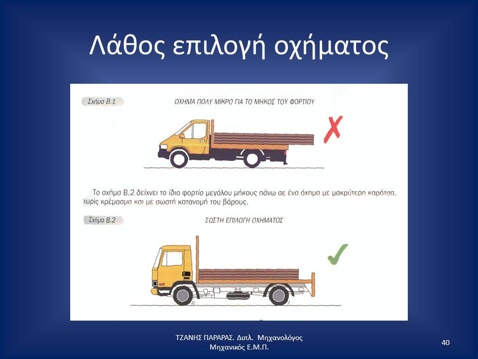 Λάθος επιλογή οχήματος ΤΖΑΝΗΣ ΠΑΡΑΡΑΣ. Διπλ. Μηχανολόγος Μηχανικός Ε.Μ.Π. 40