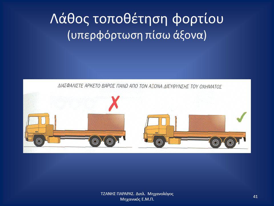 Λάθος τοποθέτηση φορτίου (υπερφόρτωση πίσω άξονα) ΤΖΑΝΗΣ ΠΑΡΑΡΑΣ. Διπλ. Μηχανολόγος Μηχανικός Ε.Μ.Π. 41
