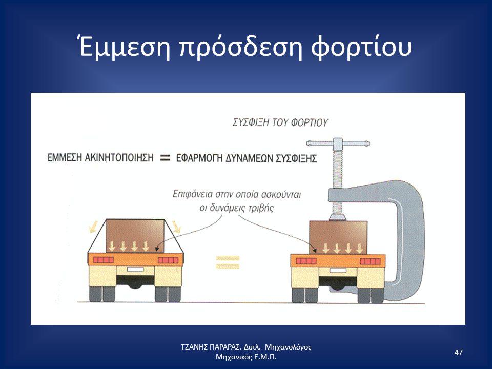 Έμμεση πρόσδεση φορτίου ΤΖΑΝΗΣ ΠΑΡΑΡΑΣ. Διπλ. Μηχανολόγος Μηχανικός Ε.Μ.Π. 47