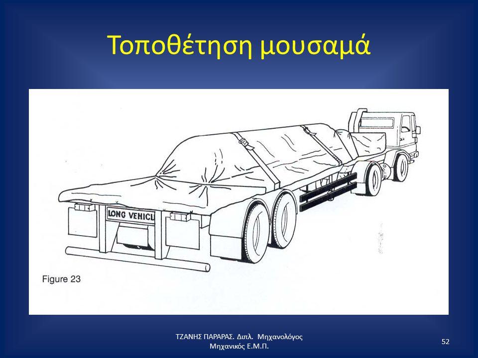 Τοποθέτηση μουσαμά ΤΖΑΝΗΣ ΠΑΡΑΡΑΣ. Διπλ. Μηχανολόγος Μηχανικός Ε.Μ.Π. 52