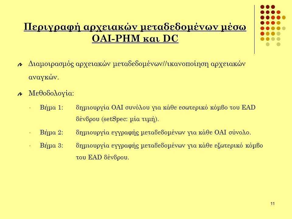 11 Περιγραφή αρχειακών μεταδεδομένων μέσω OAI-PHM και DC Διαμοιρασμός αρχειακών μεταδεδομένων//ικανοποίηση αρχειακών αναγκών. Μεθοδολογία: Βήμα 1:δημι