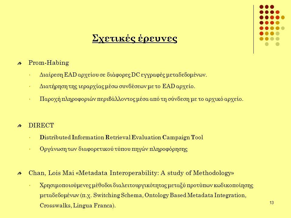 13 Σχετικές έρευνες Prom-Habing Διαίρεση EAD αρχείου σε διάφορες DC εγγραφές μεταδεδομένων. Διατήρηση της ιεραρχίας μέσω συνδέσεων με το EAD αρχείο. Π
