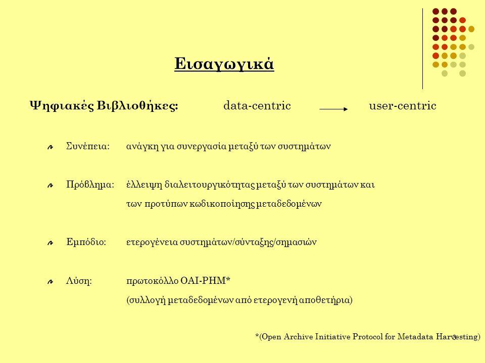 3 Εισαγωγικά Ψηφιακές Βιβλιοθήκες: data-centric user-centric Συνέπεια: ανάγκη για συνεργασία μεταξύ των συστημάτων Πρόβλημα: έλλειψη διαλειτουργικότητας μεταξύ των συστημάτων και των προτύπων κωδικοποίησης μεταδεδομένων Εμπόδιο: ετερογένεια συστημάτων/σύνταξης/σημασιών Λύση: πρωτοκόλλο OAI-PHM* (συλλογή μεταδεδομένων από ετερογενή αποθετήρια) *(Open Archive Initiative Protocol for Metadata Harvesting)