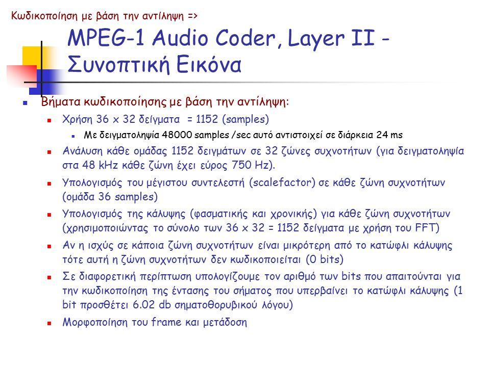 MPEG-1 Audio Coder, Layer II - Συνοπτική Εικόνα Βήματα κωδικοποίησης με βάση την αντίληψη: Χρήση 36 x 32 δείγματα = 1152 (samples) Με δειγματοληψία 48000 samples /sec αυτό αντιστοιχεί σε διάρκεια 24 ms Ανάλυση κάθε ομάδας 1152 δειγμάτων σε 32 ζώνες συχνοτήτων (για δειγματοληψία στα 48 kHz κάθε ζώνη έχει εύρος 750 Hz).